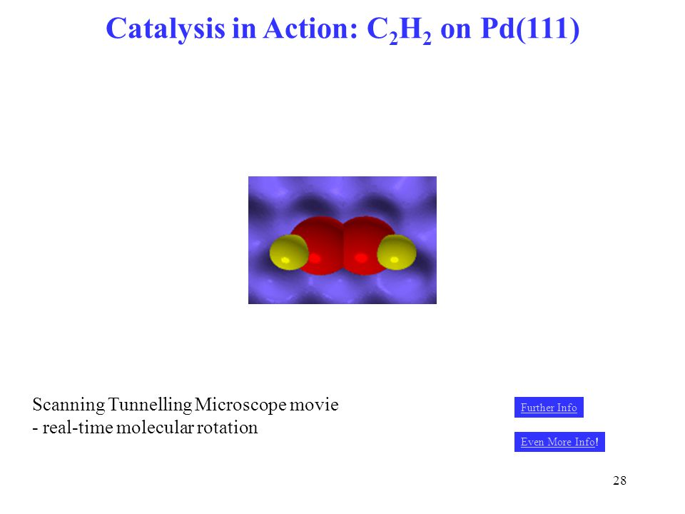 Catalysis in Action: C2H2 on Pd(111)