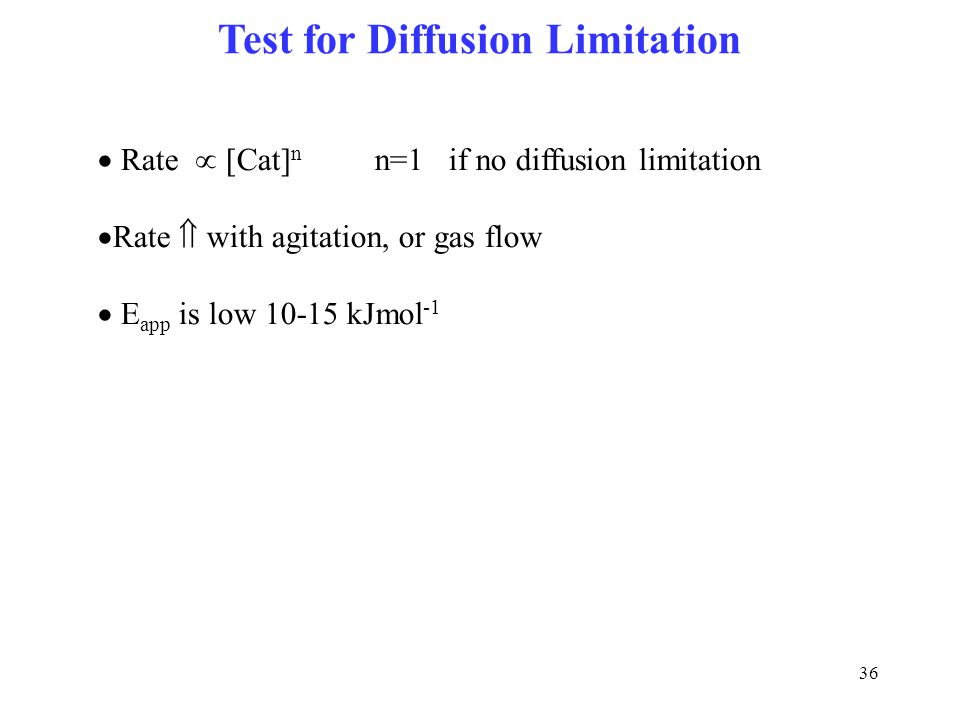 Test for Diffusion Limitation