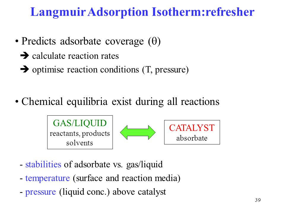 Langmuir Adsorption Isotherm:refresher