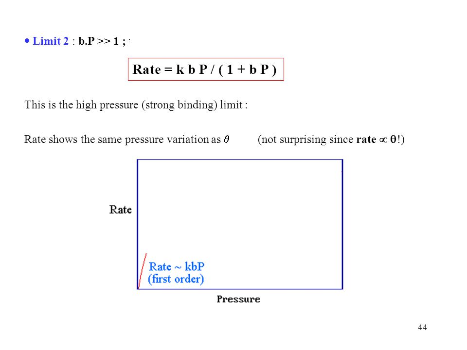 Limit 2 : b. P >> 1 ; then. ( 1 + b. P ) ~ b. P. and. Rate ~ k i