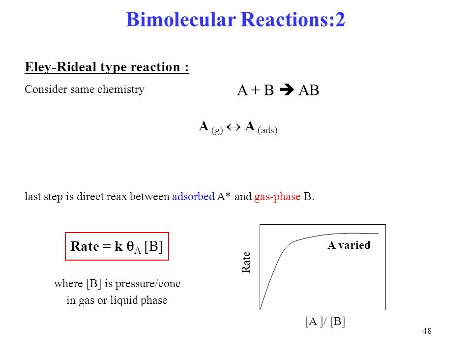 Bimolecular Reactions:2