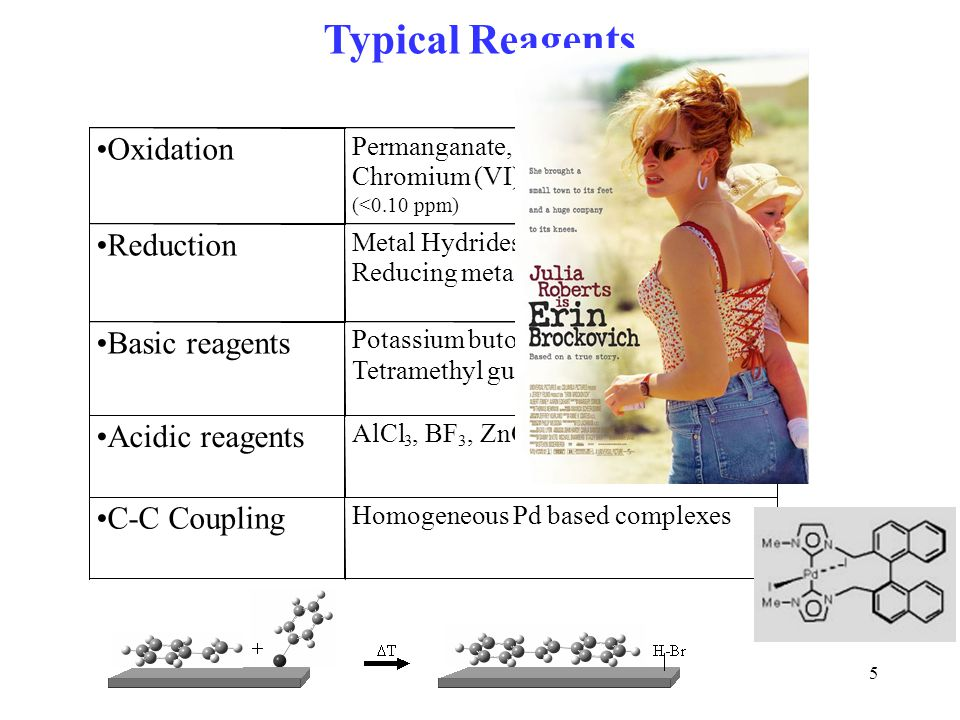 Typical Reagents Oxidation Reduction Basic reagents Acidic reagents