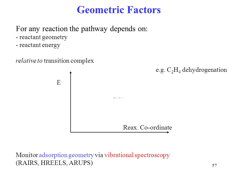Geometric Factors For any reaction the pathway depends on: