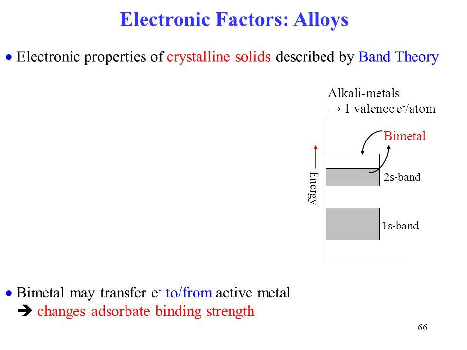 Electronic Factors: Alloys
