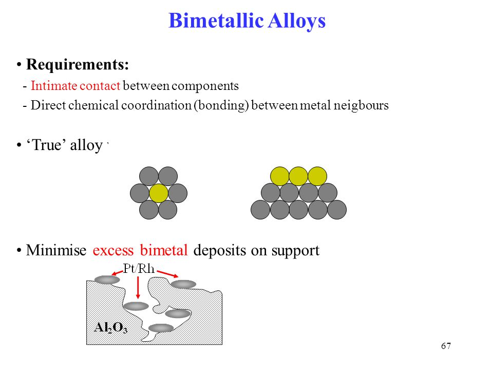 Bimetallic Alloys Requirements: