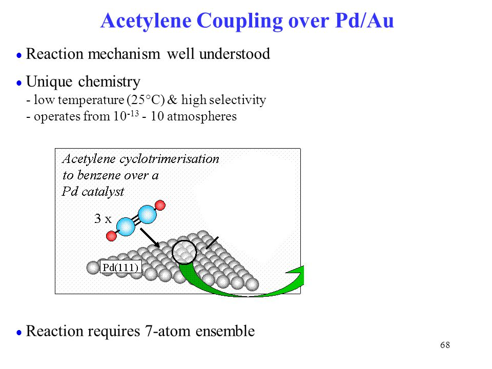 Acetylene Coupling over Pd/Au