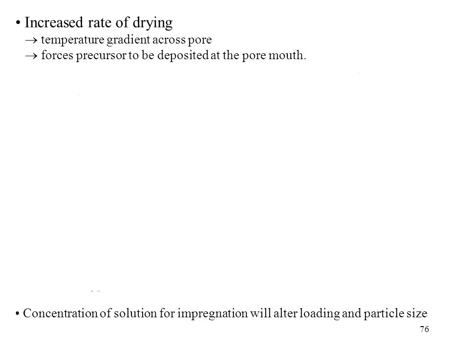 Increased rate of drying