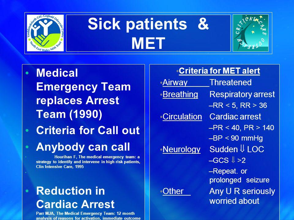 Sick patients & MET Medical Emergency Team replaces Arrest Team (1990)