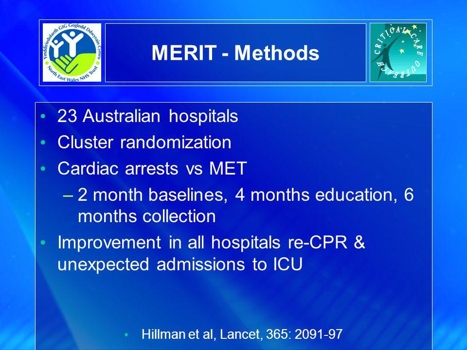 MERIT - Methods 23 Australian hospitals Cluster randomization