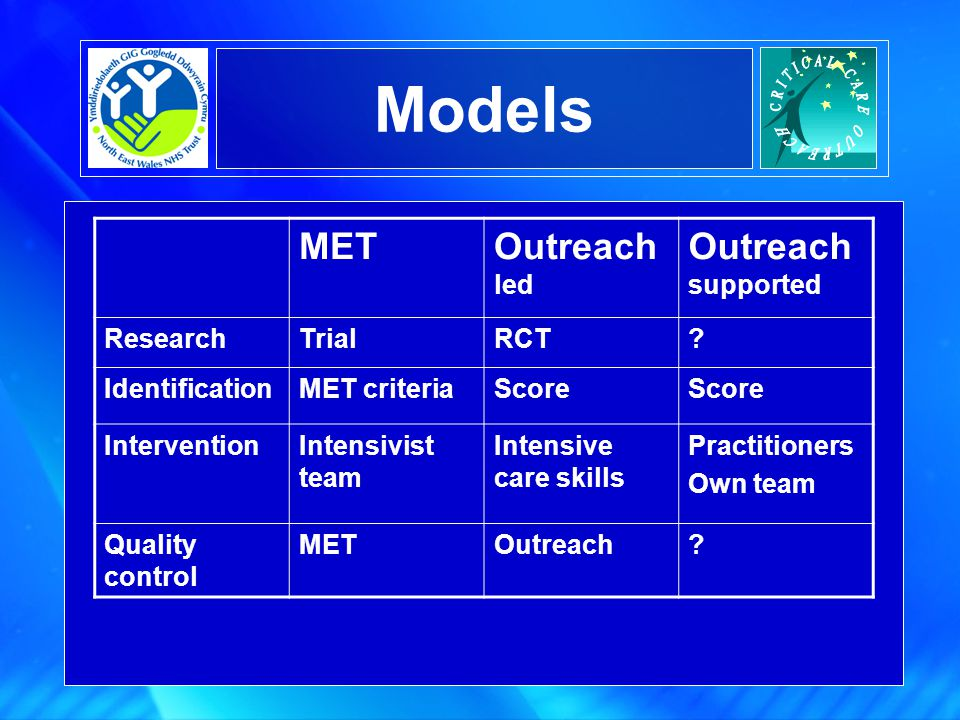 Models MET Outreach led Outreach supported Research Trial RCT