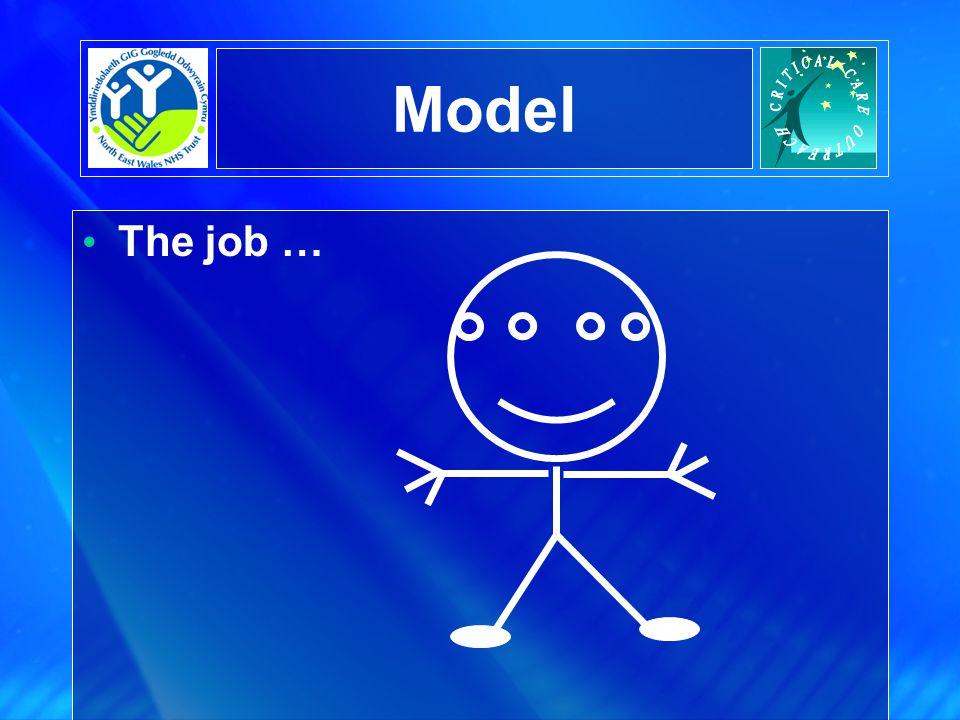Model The job …