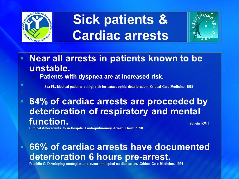 Sick patients & Cardiac arrests