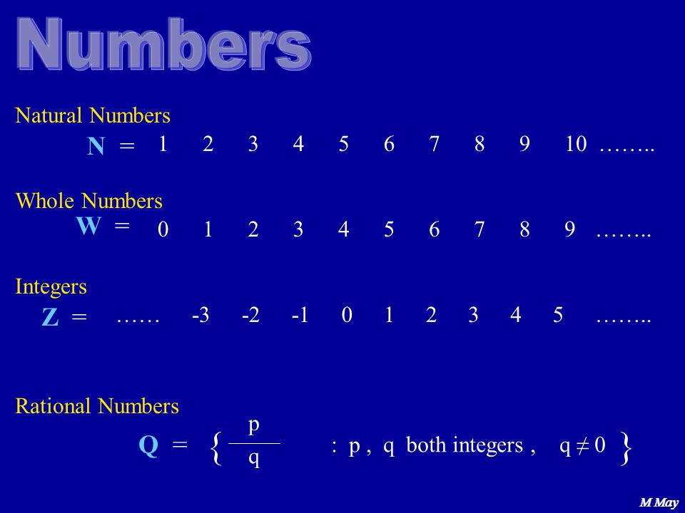{ } Numbers N = W = Z = Q = Natural Numbers 1 2 3 4 5 6 7 8 9 10 ……..