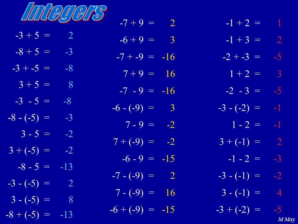 Integers -7 + 9 = 2 -1 + 2 = 1 -3 + 5 = 2 -6 + 9 = 3 -16 16 -2 -15 2
