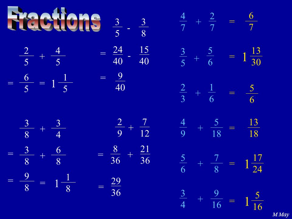 Fractions 4. 7. 2. 7. = 6. 7. 3. 5. 3. 8. + - 2. 5. 4. 5. 24. 40. 15. 40. 3. 5.