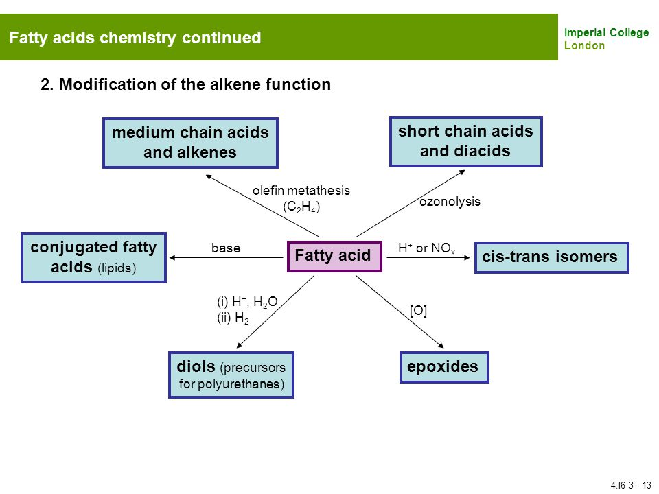 Fatty acids chemistry continued