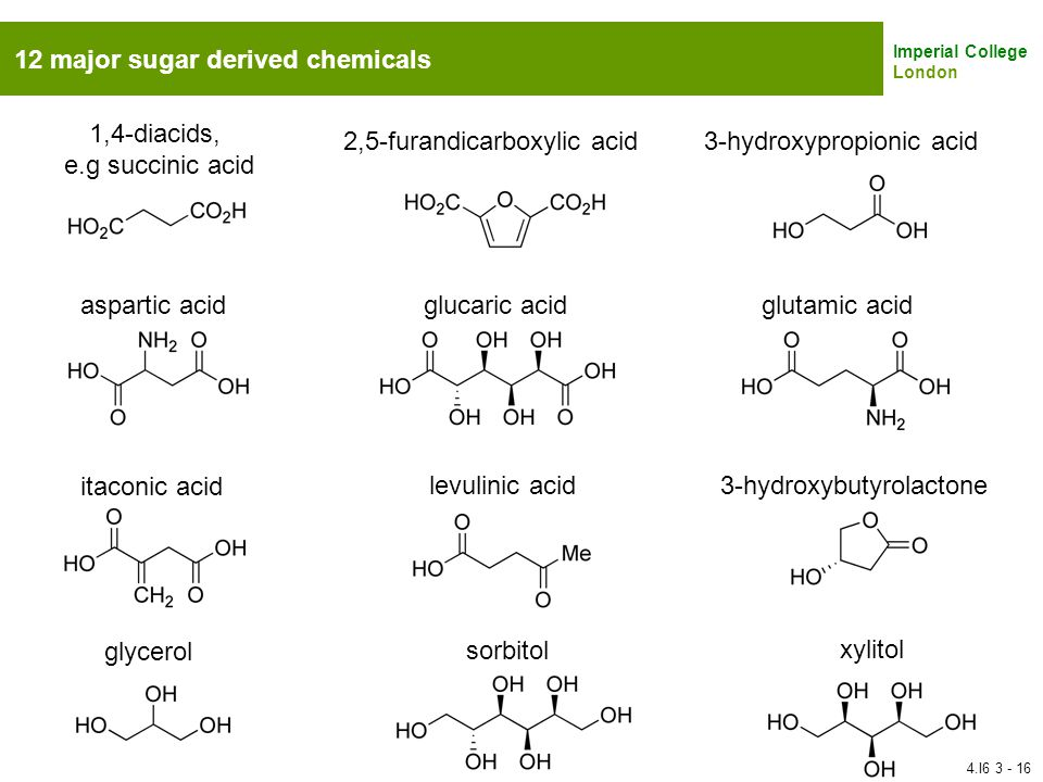 12 major sugar derived chemicals