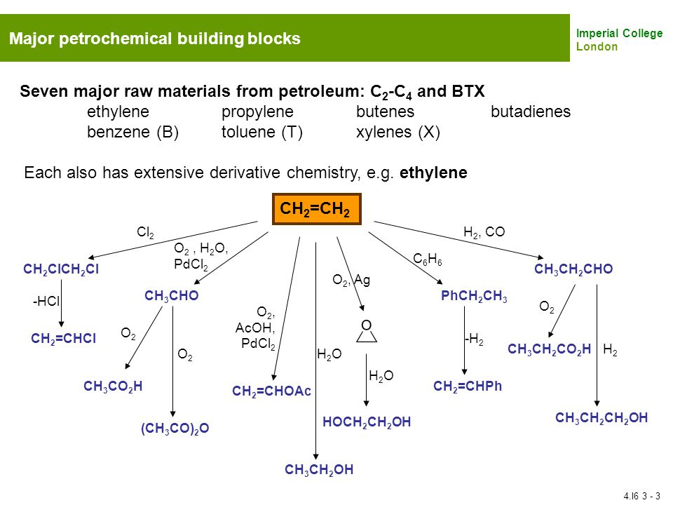 Major petrochemical building blocks