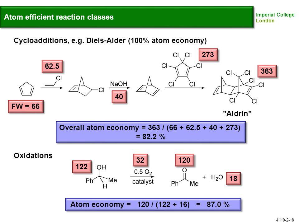 Atom efficient reaction classes