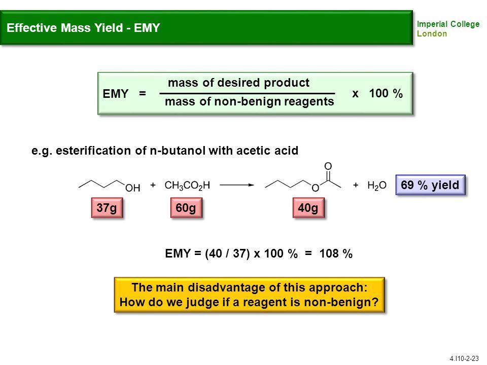 Effective Mass Yield - EMY
