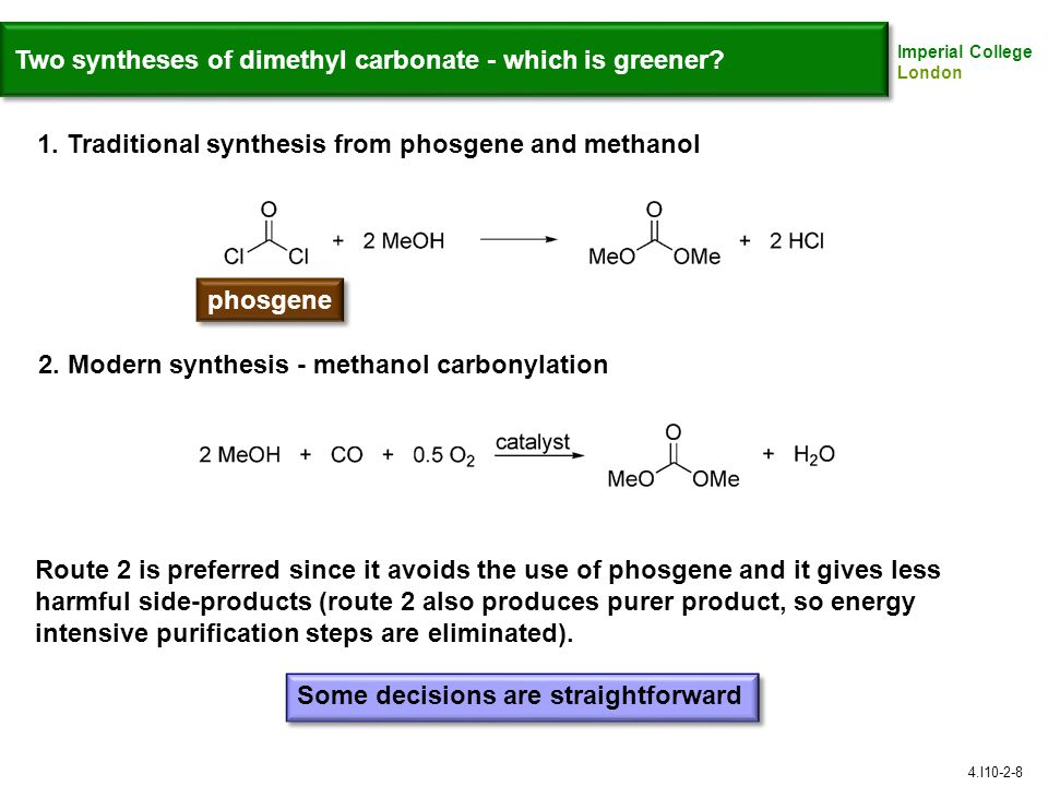 Two syntheses of dimethyl carbonate - which is greener