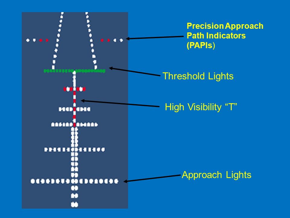 Threshold Lights High Visibility T Approach Lights