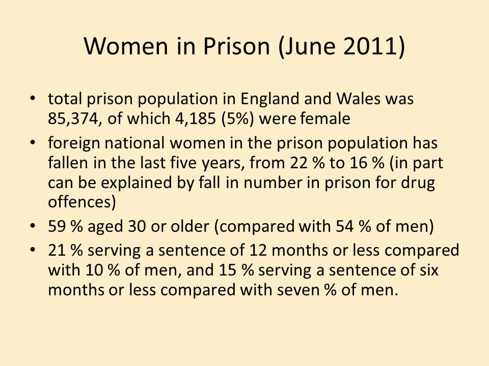 Women in Prison (June 2011) total prison population in England and Wales was 85,374, of which 4,185 (5%) were female.