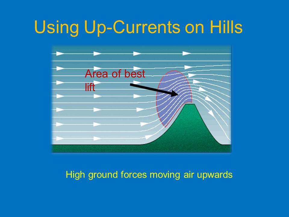 Using Up-Currents on Hills