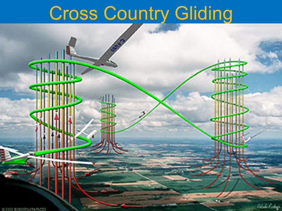 Cross Country Gliding