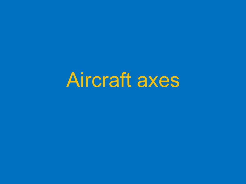 Aircraft axes
