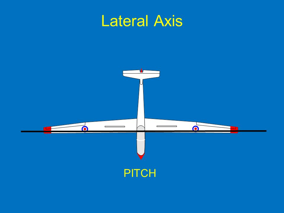 Lateral Axis PITCH