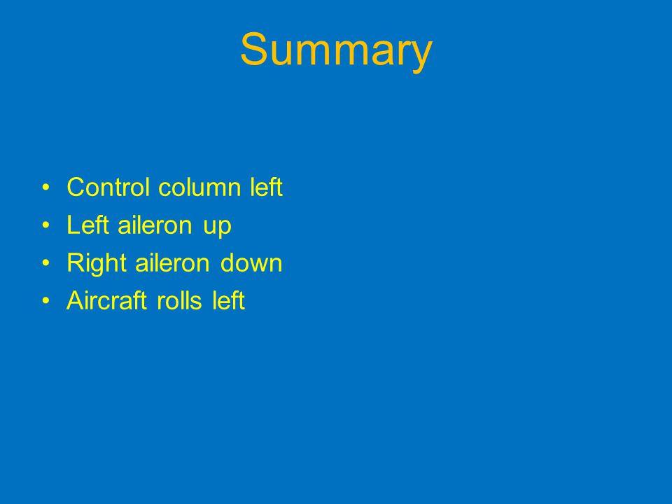 Summary Control column left Left aileron up Right aileron down