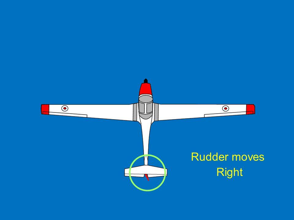Rudder moves Right