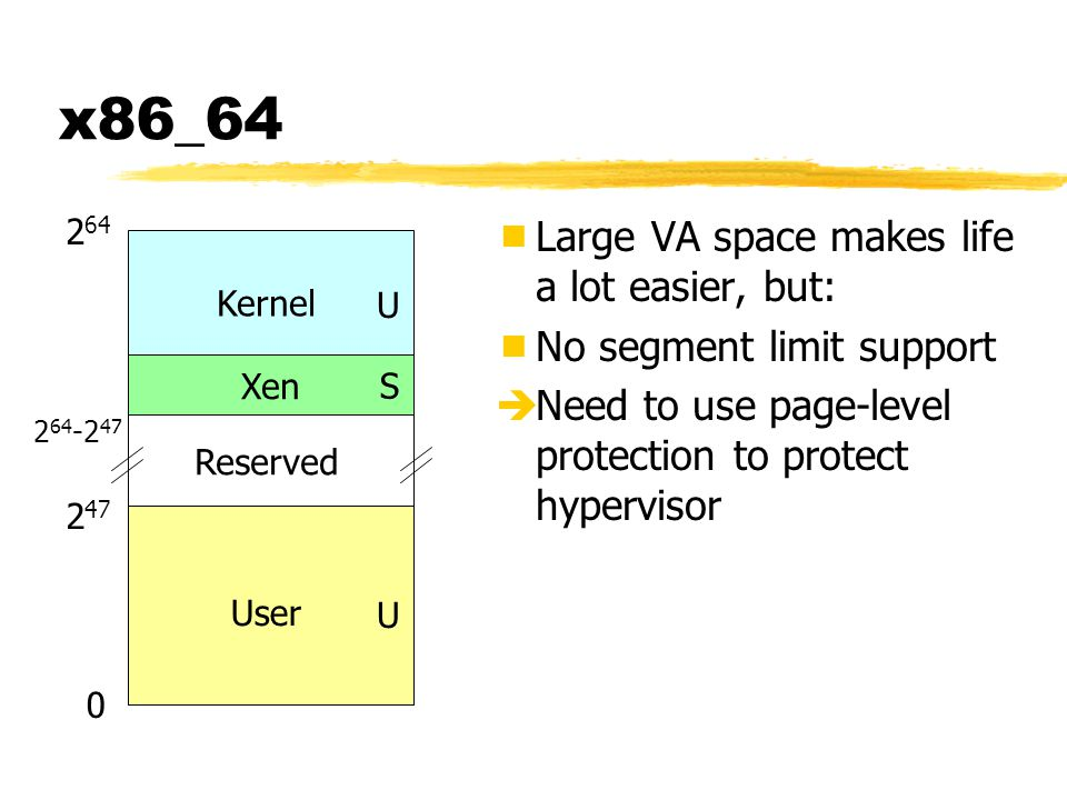 x86_64 Large VA space makes life a lot easier, but: