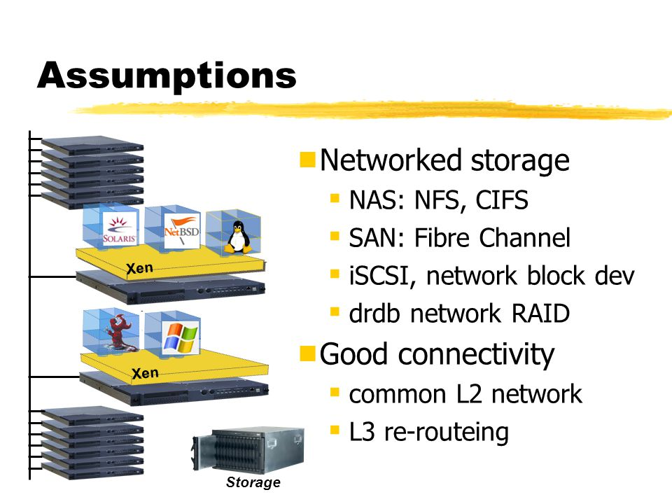 Assumptions Networked storage Good connectivity NAS: NFS, CIFS
