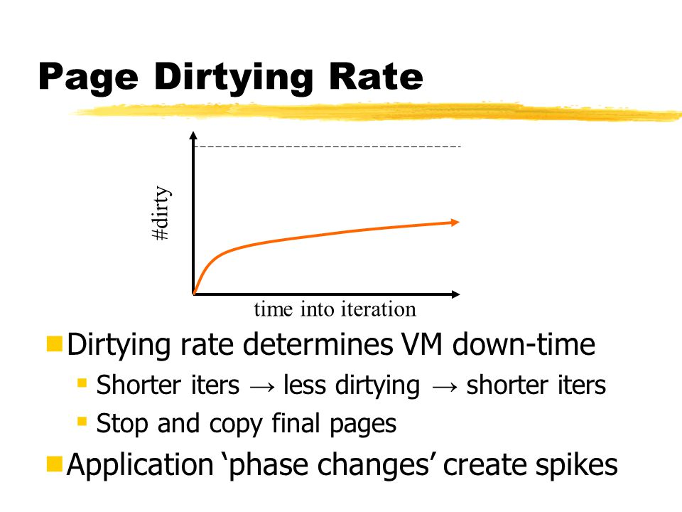 Page Dirtying Rate Dirtying rate determines VM down-time