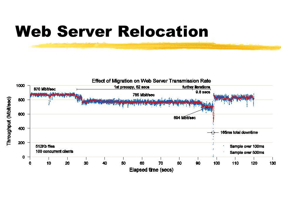 Web Server Relocation