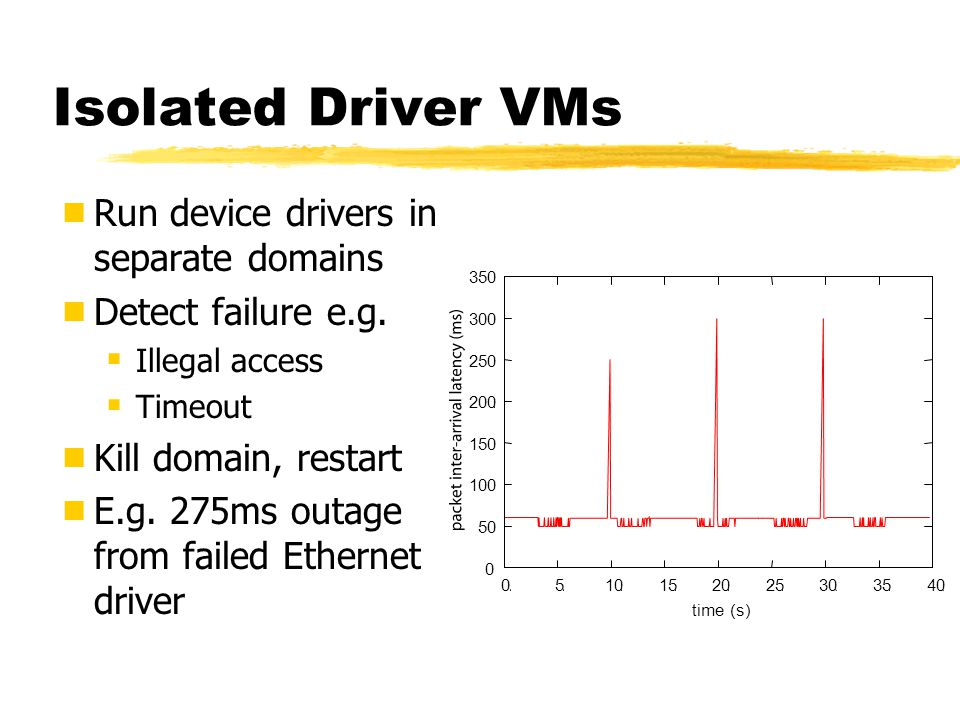Isolated Driver VMs Run device drivers in separate domains