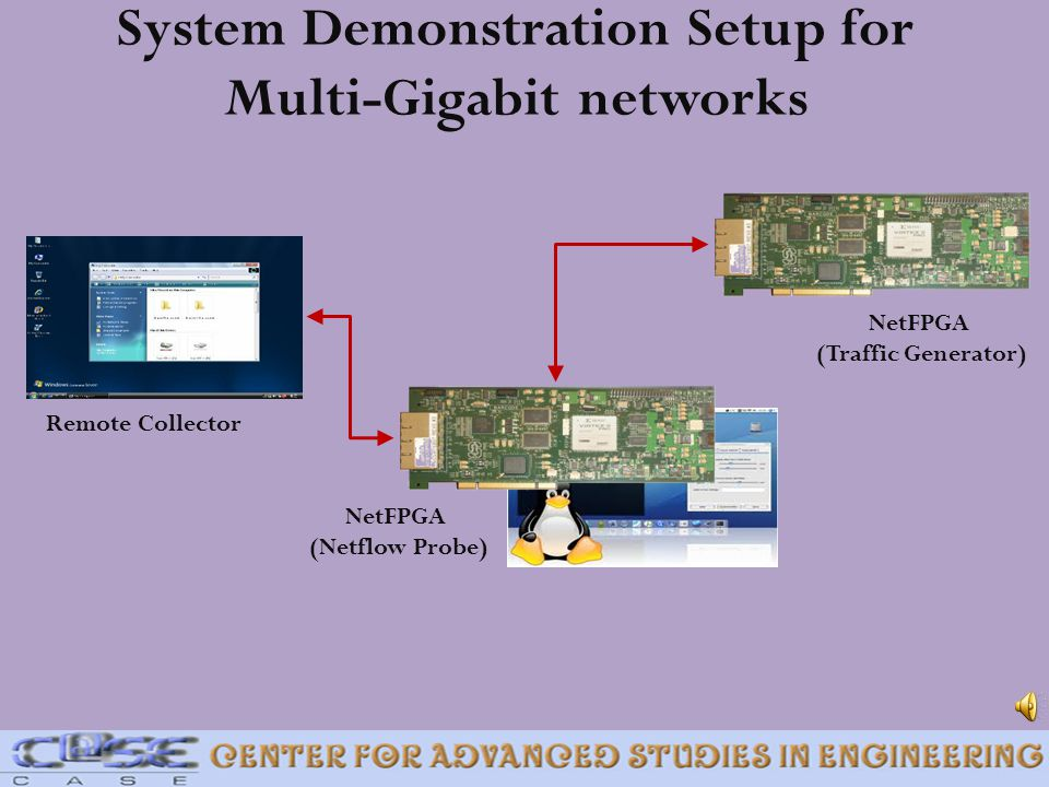 System Demonstration Setup for Multi-Gigabit networks