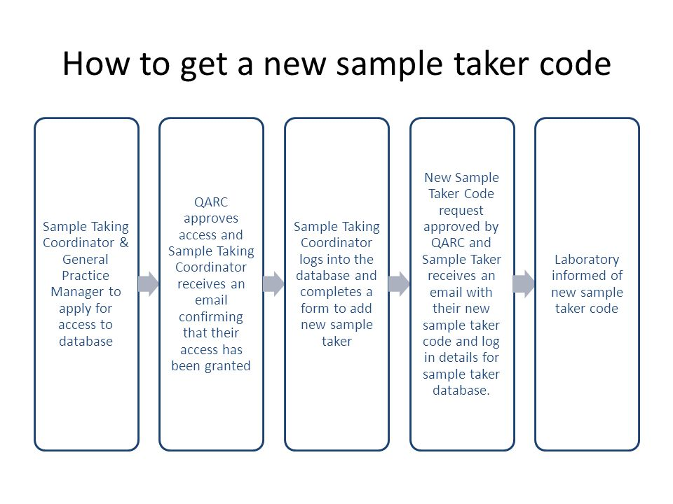 How to get a new sample taker code