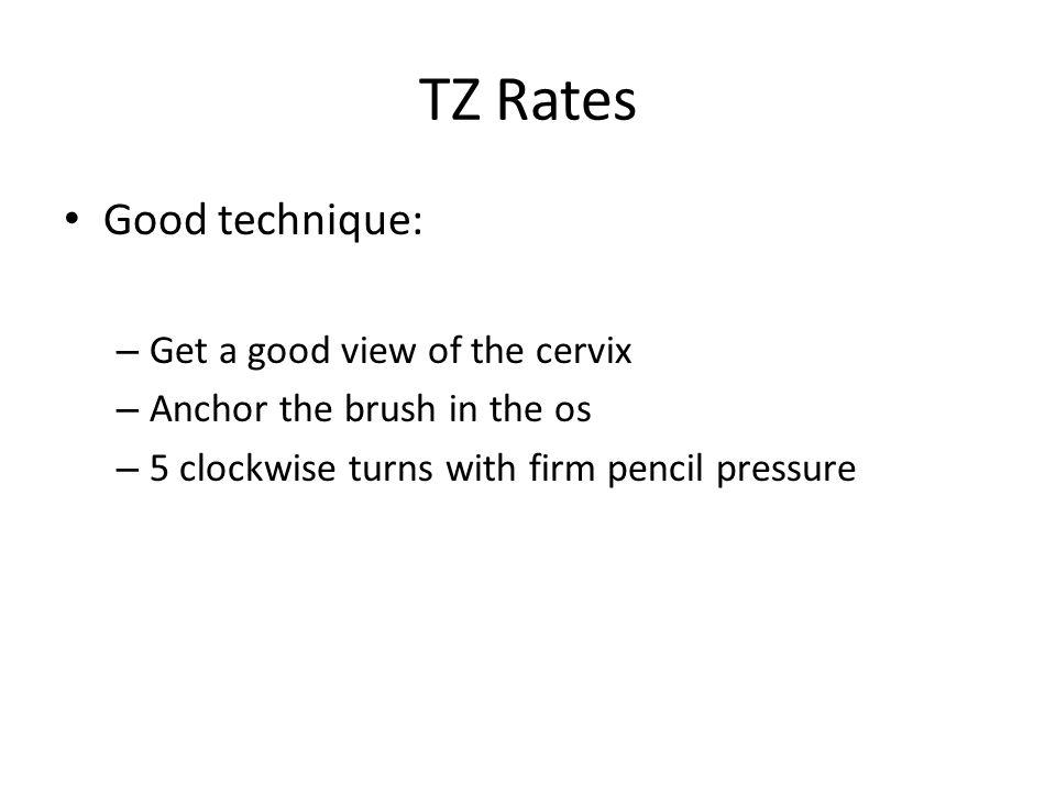 TZ Rates Good technique: Get a good view of the cervix