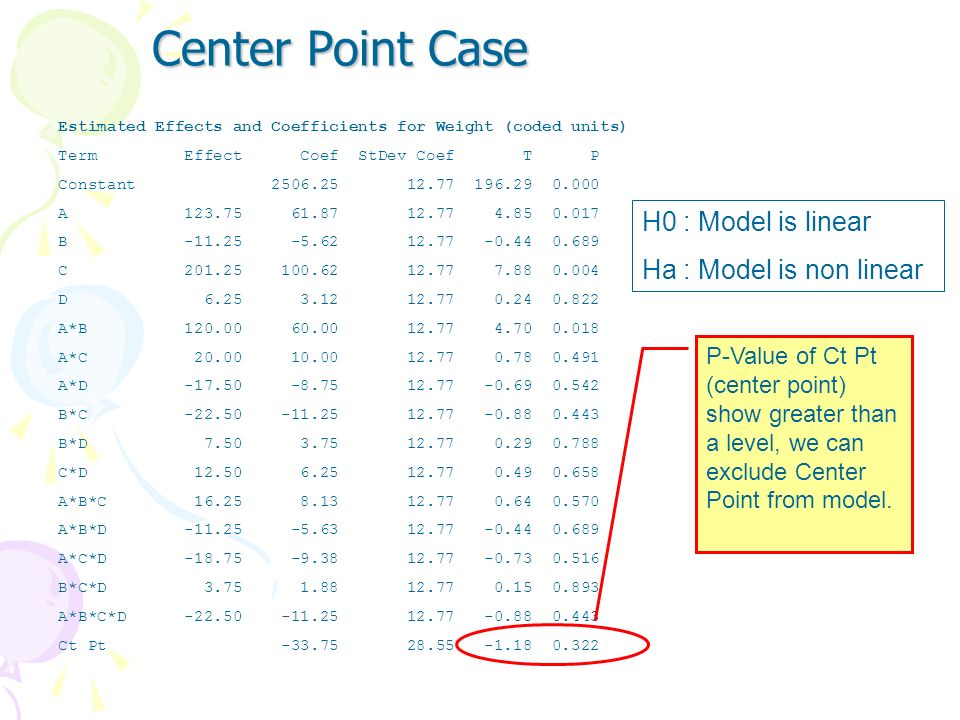 Center Point Case H0 : Model is linear Ha : Model is non linear