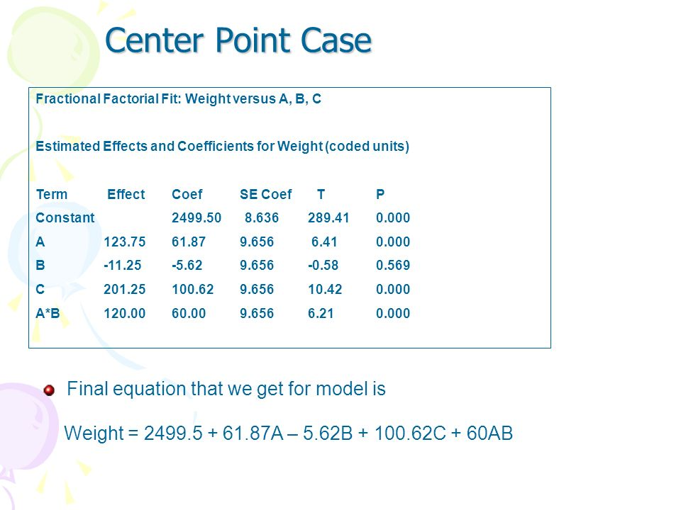 Center Point Case Final equation that we get for model is