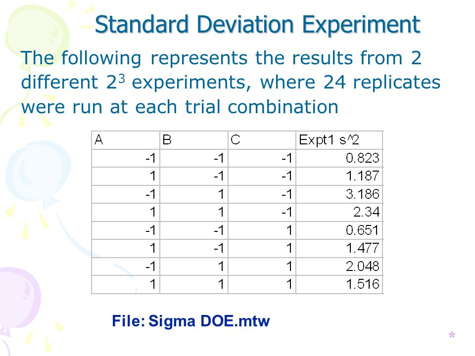 Standard Deviation Experiment