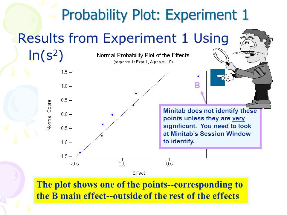 Probability Plot: Experiment 1