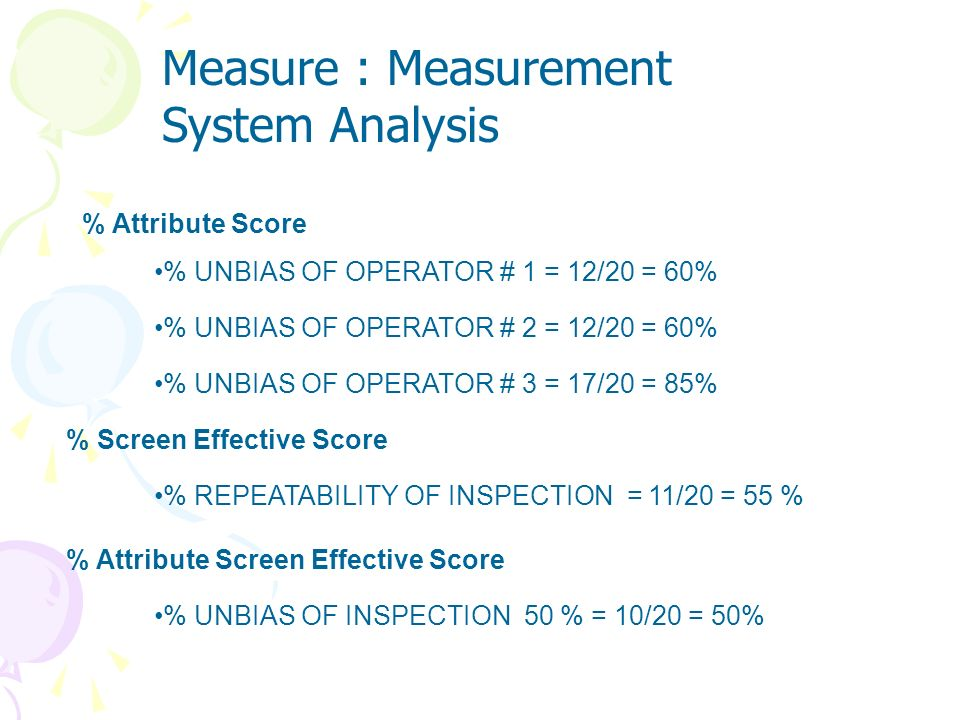 Measure : Measurement System Analysis