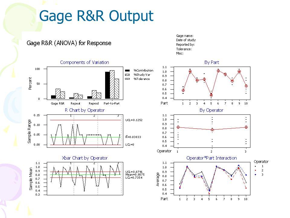 Gage R&R Output