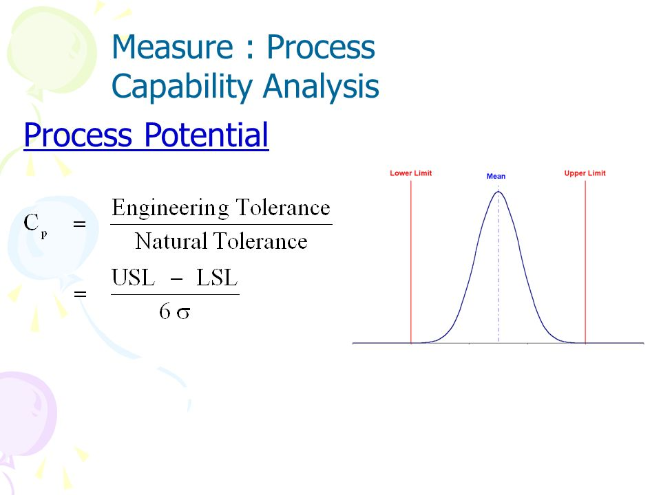 Measure : Process Capability Analysis