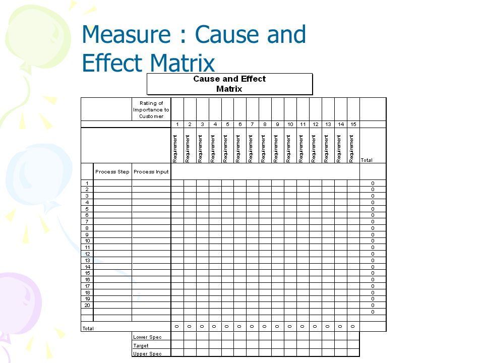 Measure : Cause and Effect Matrix