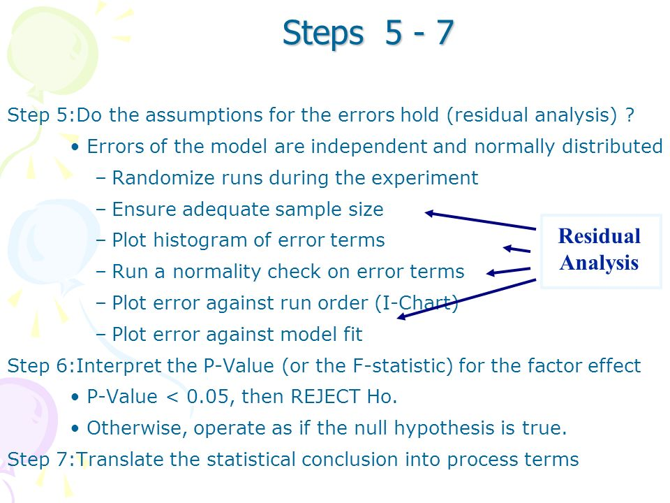 Steps 5 - 7 Residual Analysis